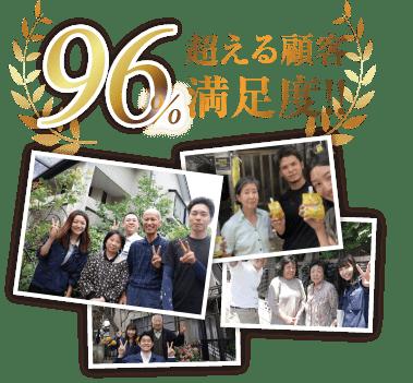 96%超える顧客満足度!!