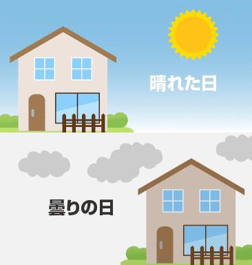 天候や日当たりでも見え方が変わる