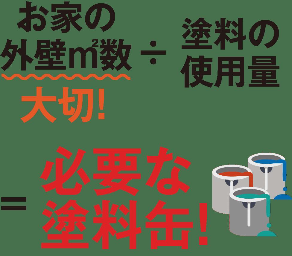 お家の外壁㎡数 ÷ 塗料の使用量 = 必要な塗料缶!